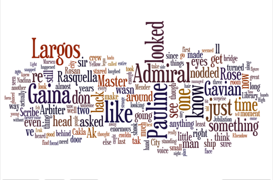 NaNoWriMo 13 Word Cloud